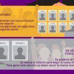 Voto estudiantil suma 72% requerido para ocupar rectoría