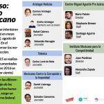 Espiados activistas y periodistas por el gobierno mexicano