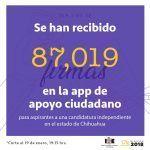Independientes logran en 5 días el apoyo ciudadano requerido, van por reelección