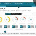 Ningún municipio de Chihuahua pasa el Índice de Información Presupuestal: IMCO