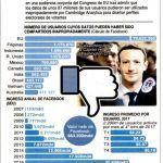 Datos de 800 mil mexicanos en FB pudieron usarse con fines electorales
