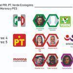 Morena, PT, PES y PVEM acompañarán a Maru en su próxima administración