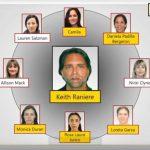 Mexicanas involucradas en secta NXIVM